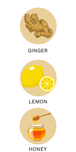 benefits of ginger shots